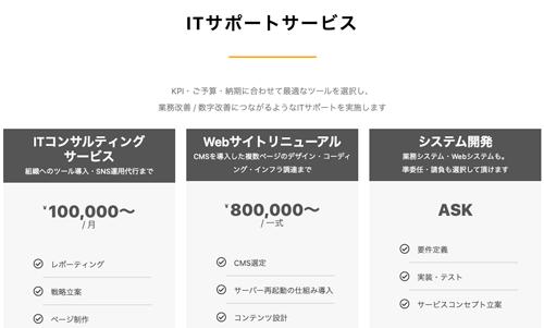 Price List(プライスリスト)のイメージ